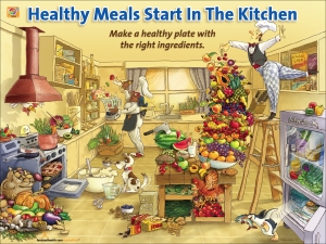 Healthy Kitchen Poster - Stock Your Kitchen Right to Make Great Meals in a Snap