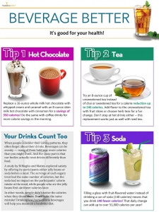 Find ways to make your regular beverages more healthful!