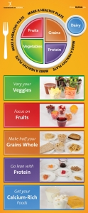 Colorful page offers key lessons of MyPlate