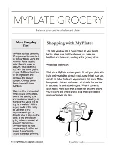 MyPlate Shopping Handout