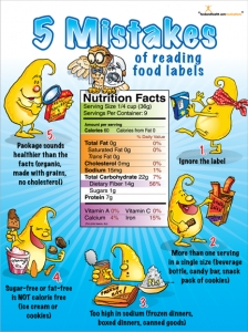 posters | nutritioneducationstore.com