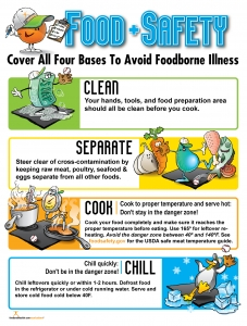 4 Steps of Food Safety Poster