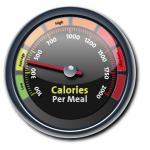 Calorie Meter Clipart