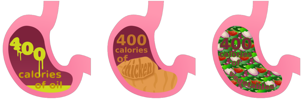 Calorie Density and Your Belly