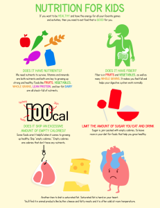 NutritionInfographicKids