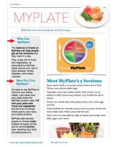 MyPlate Handout