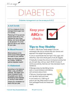 Free Diabetes Handout