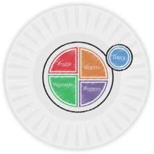 Color a Paper Plate