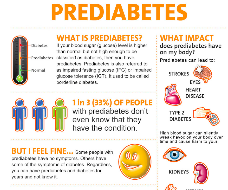 Behind the Scenes: New Cooking and Prediabetes Posters