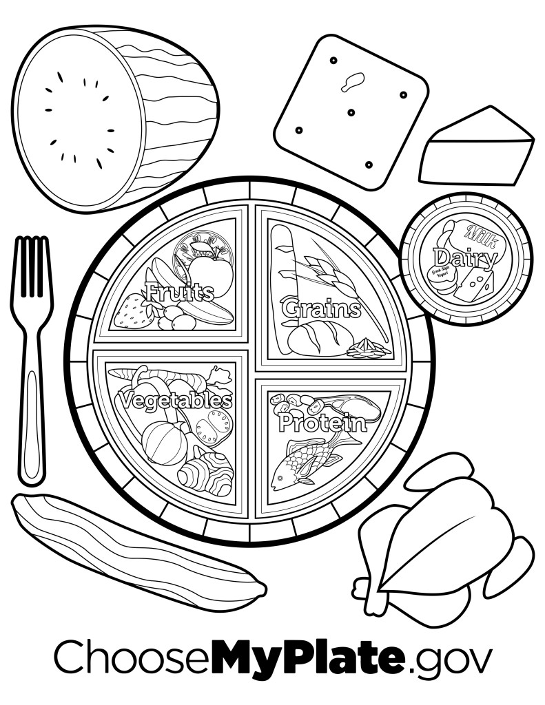 worksheet The Seder Plate Worksheet myplate coloring page nutritioneducationstore com page