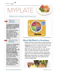 MyPlate Poster Handout