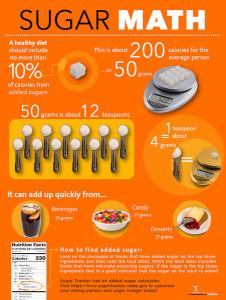 Sugar Math Poster