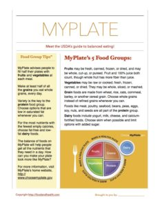 MyPlate Floor Sticker Handout
