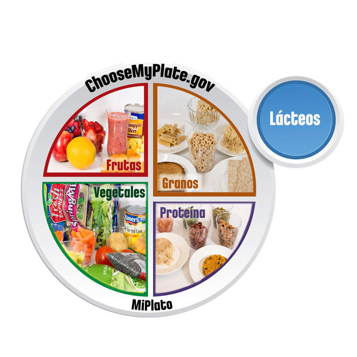 Low Carb Fresh Foods